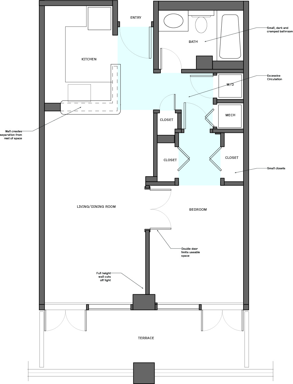 less is more again making the most of small apartment spaces floor plan before leaves lots of wasted space
